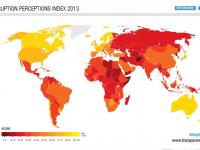 Коррупцияга қарши курашиш 2013-йил индекси