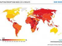 Коррупцияга қарши курашиш 2014-йил индекси
